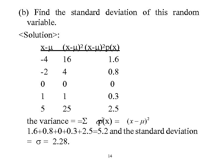(b) Find the standard deviation of this random variable. <Solution>: x-m (x-m)2 p(x) -4