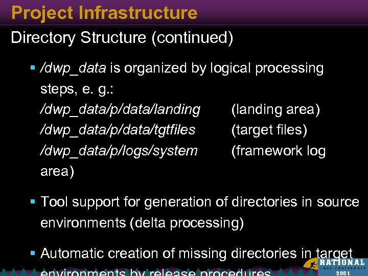 Project Infrastructure Directory Structure (continued) § /dwp_data is organized by logical processing steps, e.