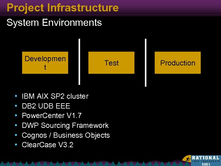 Project Infrastructure System Environments Developmen t • • • Test IBM AIX SP 2
