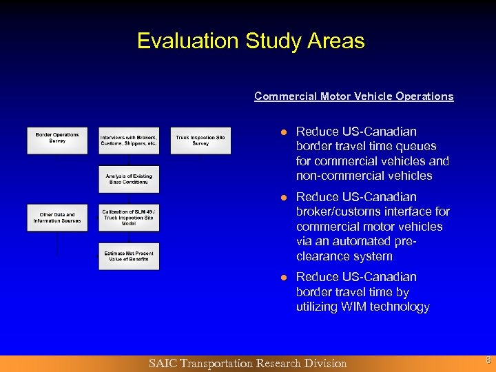 Evaluation Study Areas Commercial Motor Vehicle Operations l Reduce US-Canadian border travel time queues