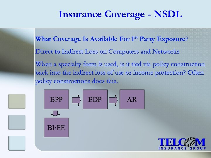 Insurance Coverage - NSDL What Coverage Is Available For 1 st Party Exposure? Direct