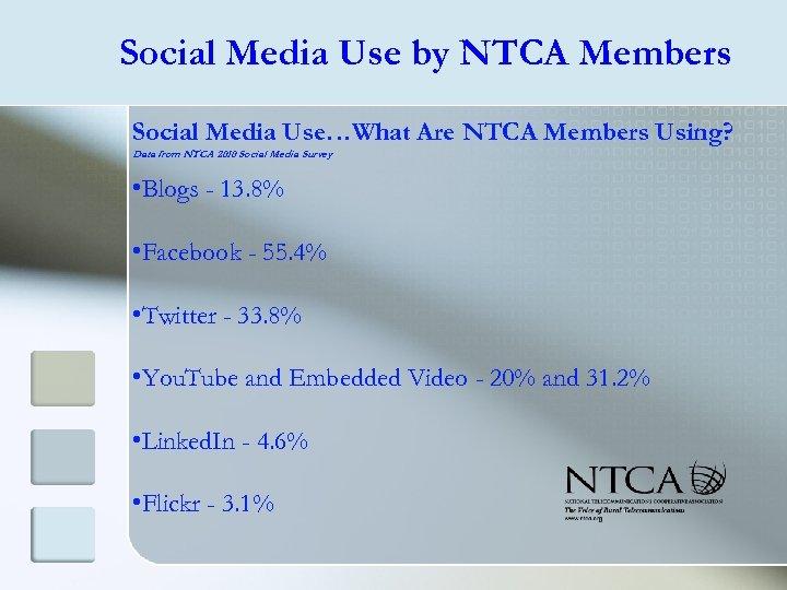 Social Media Use by NTCA Members Social Media Use…What Are NTCA Members Using? Data
