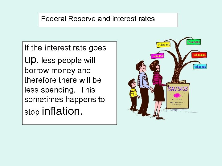 Federal Reserve and interest rates If the interest rate goes up, less people will