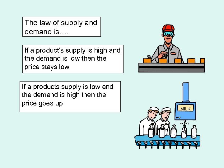 The law of supply and demand is…. If a product's supply is high and