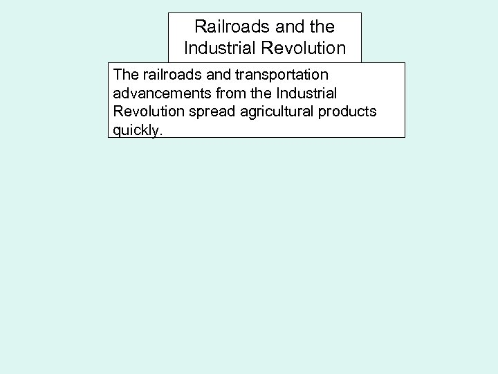 Railroads and the Industrial Revolution The railroads and transportation advancements from the Industrial Revolution