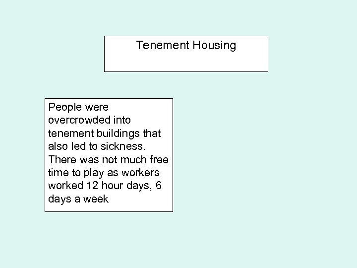 Tenement Housing People were overcrowded into tenement buildings that also led to sickness. There
