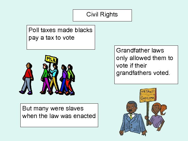Civil Rights Poll taxes made blacks pay a tax to vote Grandfather laws only