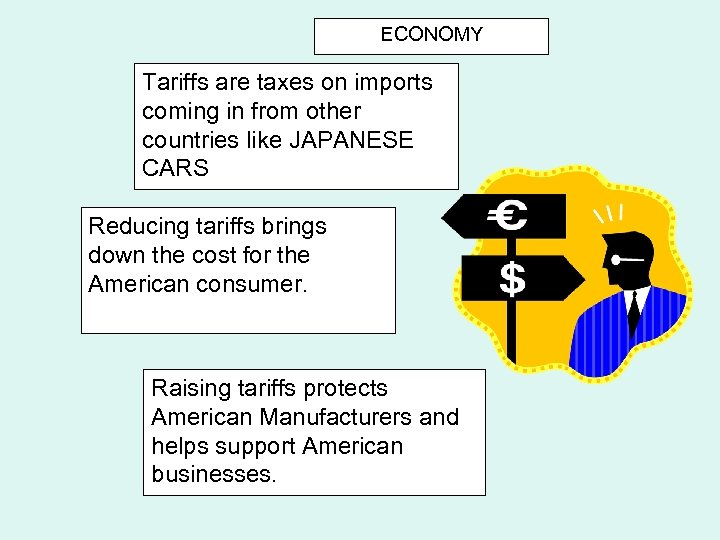 ECONOMY Tariffs are taxes on imports coming in from other countries like JAPANESE CARS