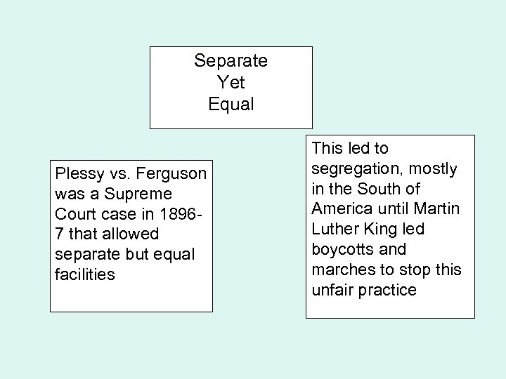 Separate Yet Equal Plessy vs. Ferguson was a Supreme Court case in 18967 that