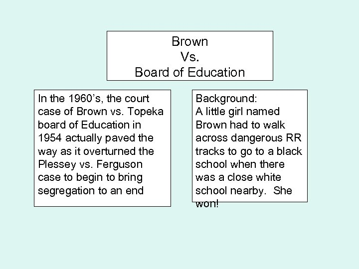 Brown Vs. Board of Education In the 1960's, the court case of Brown vs.