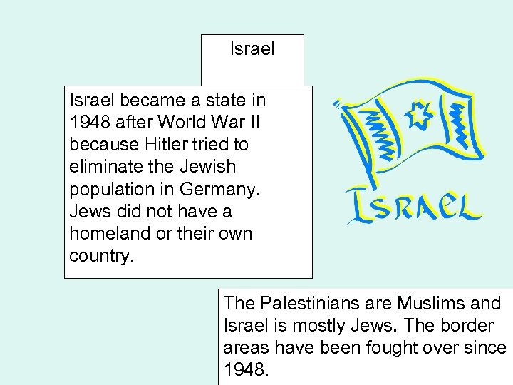 Israel became a state in 1948 after World War II because Hitler tried to