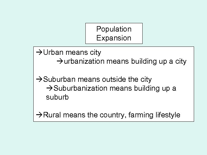 Population Expansion Urban means city urbanization means building up a city Suburban means outside