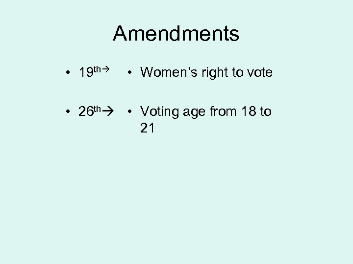 Amendments • 19 th • Women's right to vote • 26 th • Voting
