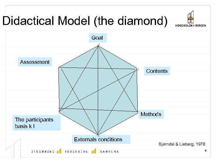 Didactical Model (the diamond) Goal Assessment Contents Methods The participants basis k l Externals