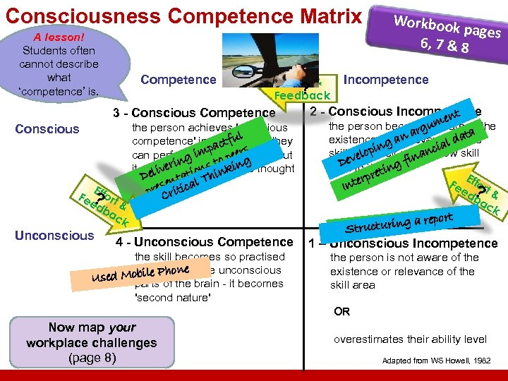 Consciousness Competence Matrix A lesson! Students often cannot describe what 'competence' is. Competence Effort