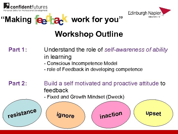 """Making work for you"" Workshop Outline Part 1: Understand the role of self-awareness of"