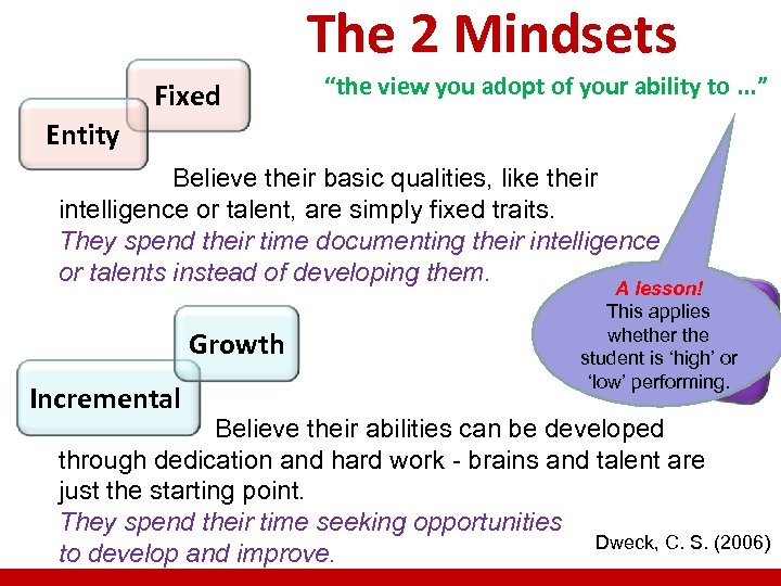 "The 2 Mindsets Fixed ""the view you adopt of your ability to. . ."
