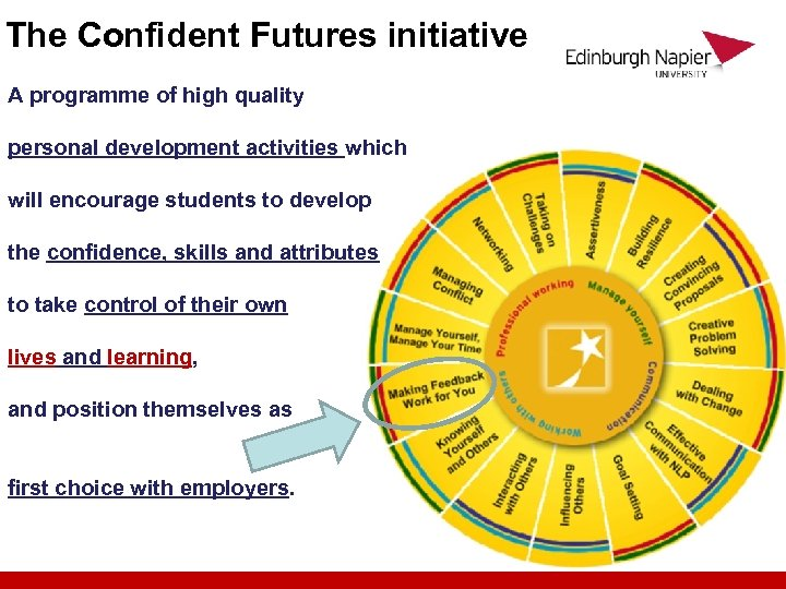 The Confident Futures initiative A programme of high quality personal development activities which will