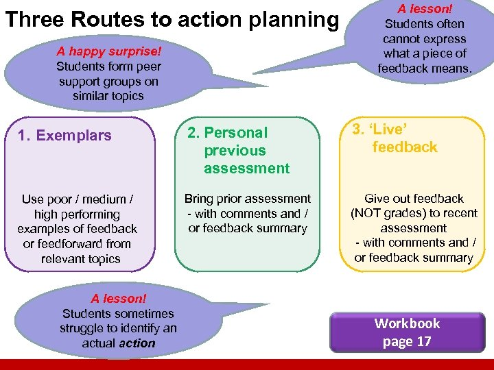 Three Routes to action planning A happy surprise! Students form peer support groups on