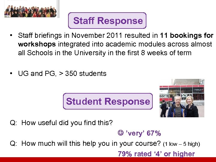 Staff Response • Staff briefings in November 2011 resulted in 11 bookings for workshops