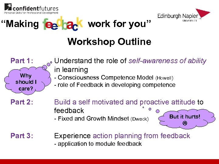 """Making work for you"" Workshop Outline Part 1: Why should I care? Part 2:"