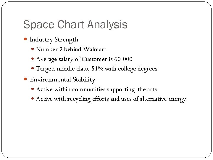 Space Chart Analysis Industry Strength Number 2 behind Walmart Average salary of Customer is