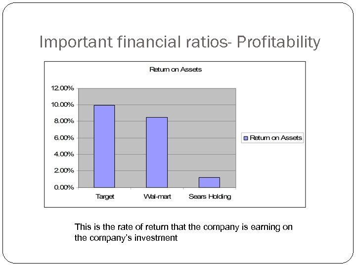 Important financial ratios- Profitability This is the rate of return that the company is