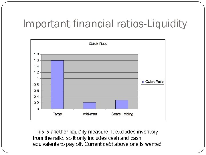 Important financial ratios-Liquidity This is another liquidity measure. It excludes inventory from the ratio,
