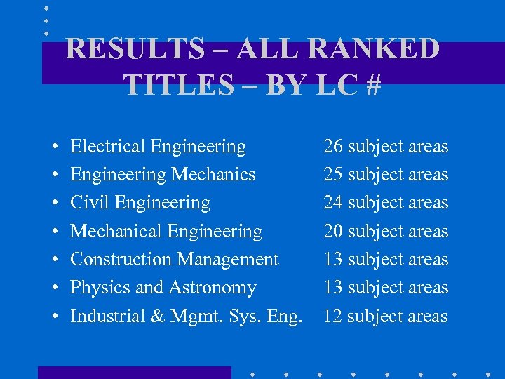 RESULTS – ALL RANKED TITLES – BY LC # • • Electrical Engineering Mechanics