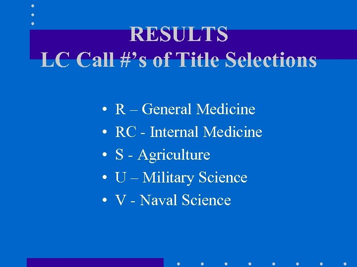RESULTS LC Call #'s of Title Selections • • • R – General Medicine