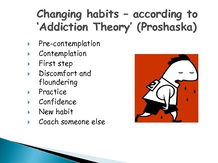 Changing habits – according to 'Addiction Theory' (Proshaska) Pre-contemplation Contemplation First step Discomfort and