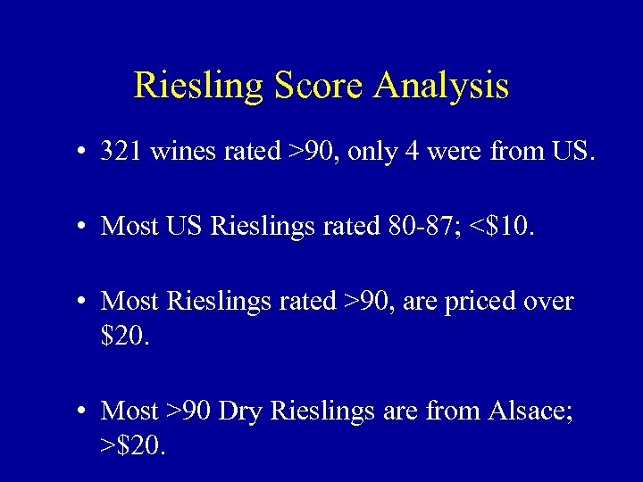 Riesling Score Analysis • 321 wines rated >90, only 4 were from US. •
