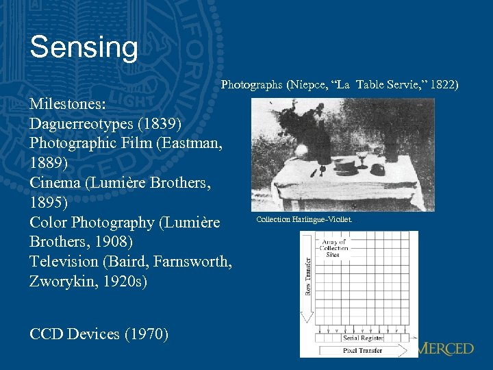 "Sensing Photographs (Niepce, ""La Table Servie, "" 1822) Milestones: Daguerreotypes (1839) Photographic Film (Eastman,"