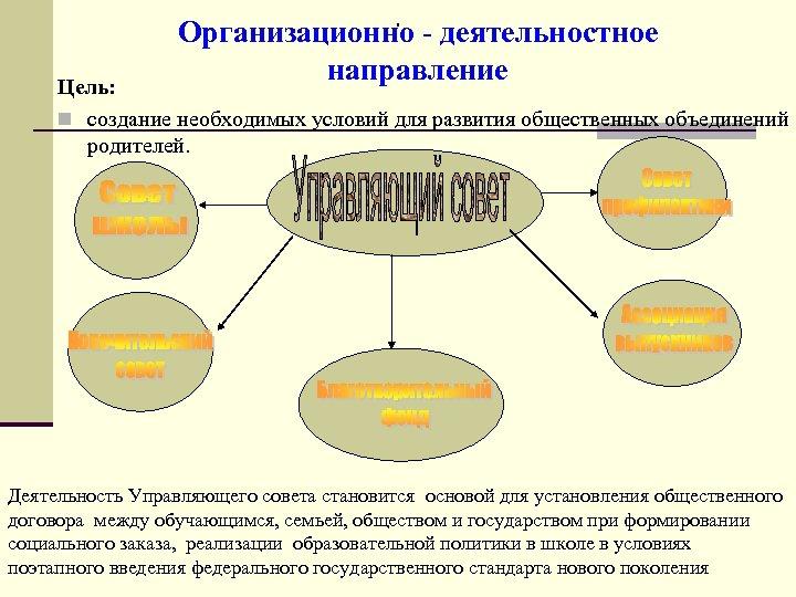 . Организационно - деятельностное направление Цель: n создание необходимых условий для развития общественных объединений