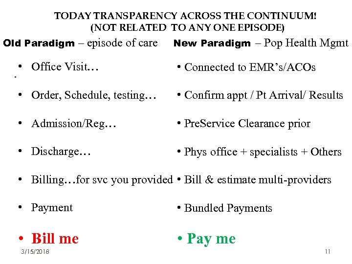 TODAY TRANSPARENCY ACROSS THE CONTINUUM! (NOT RELATED TO ANY ONE EPISODE) Old Paradigm .