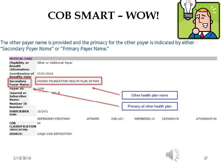 COB SMART – WOW! 3/15/2018 37
