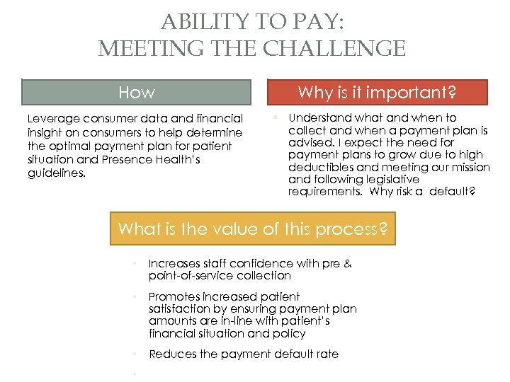 ABILITY TO PAY: MEETING THE CHALLENGE How Leverage consumer data and financial insight on