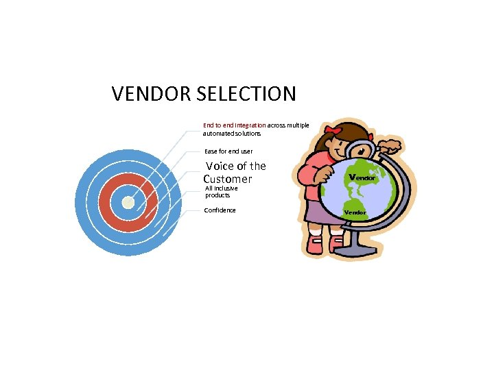 VENDOR SELECTION End to end Integration across multiple automated solutions Ease for end user