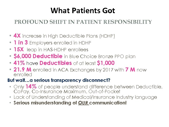 What Patients Got PROFOUND SHIFT IN PATIENT RESPONSIBILITY • • • 4 X increase