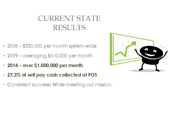 CURRENT STATE RESULTS • 2008 – $330, 000 per month system wide • 2009