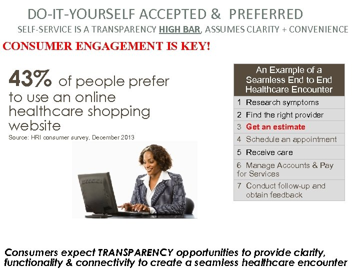 DO-IT-YOURSELF ACCEPTED & PREFERRED SELF-SERVICE IS A TRANSPARENCY HIGH BAR, ASSUMES CLARITY + CONVENIENCE