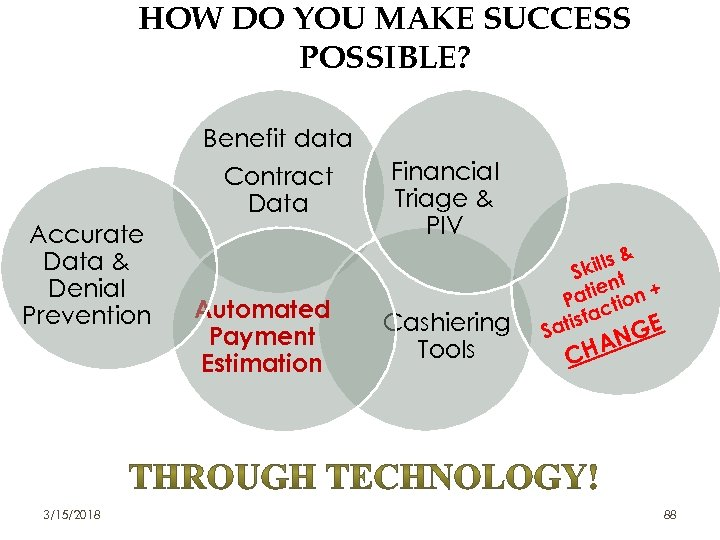HOW DO YOU MAKE SUCCESS POSSIBLE? Benefit data Contract Data Accurate Data & Denial