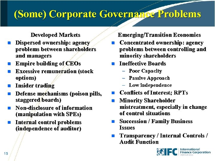 (Some) Corporate Governance Problems n n n n Developed Markets Dispersed ownership: agency problems