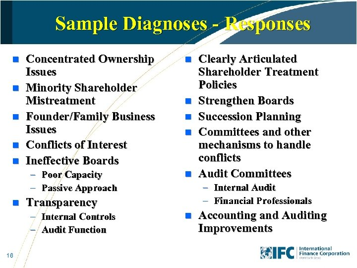 Sample Diagnoses - Responses n n n Concentrated Ownership Issues Minority Shareholder Mistreatment Founder/Family