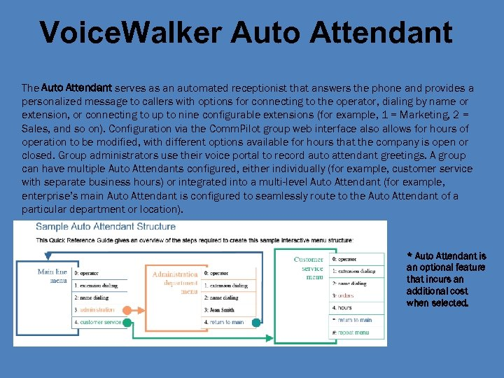 Voice. Walker Auto Attendant The Auto Attendant serves as an automated receptionist that answers