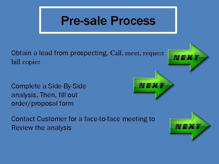 Pre-sale Process Obtain a lead from prospecting. Call, meet, request bill copies Complete a