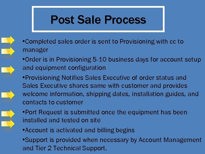 Post Sale Process • Completed sales order is sent to Provisioning with cc to
