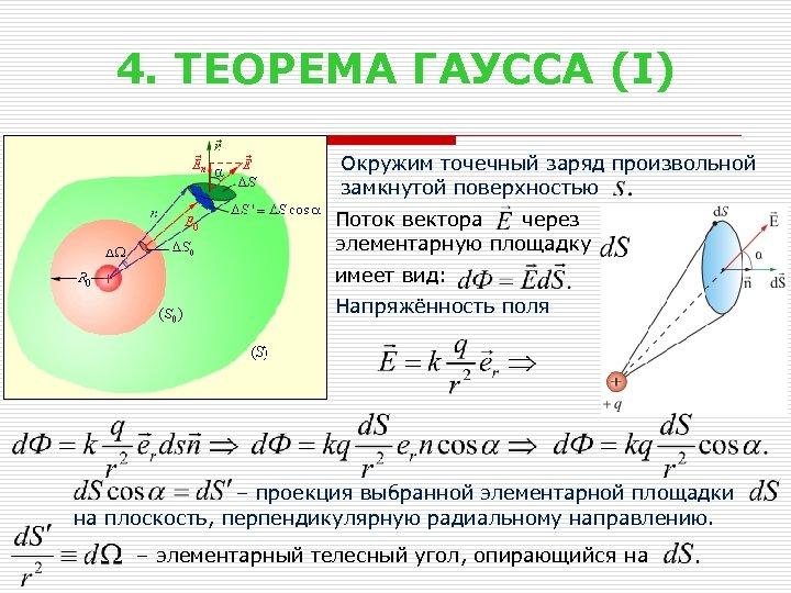 4. ТЕОРЕМА ГАУССА (I) Окружим точечный заряд произвольной замкнутой поверхностью Поток вектора через элементарную
