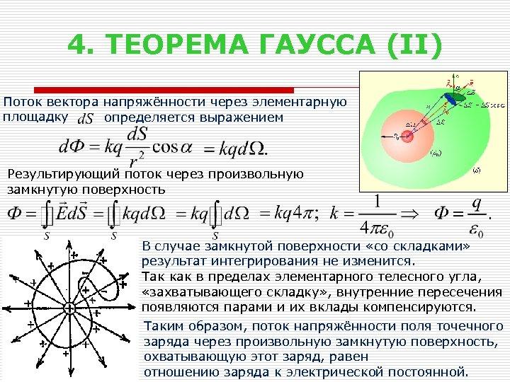 4. ТЕОРЕМА ГАУССА (II) Поток вектора напряжённости через элементарную площадку определяется выражением Результирующий поток
