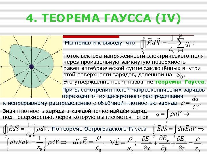 4. ТЕОРЕМА ГАУССА (IV) Мы пришли к выводу, что поток вектора напряжённости электрического поля